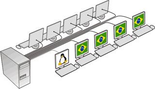brasilvirtualizadac